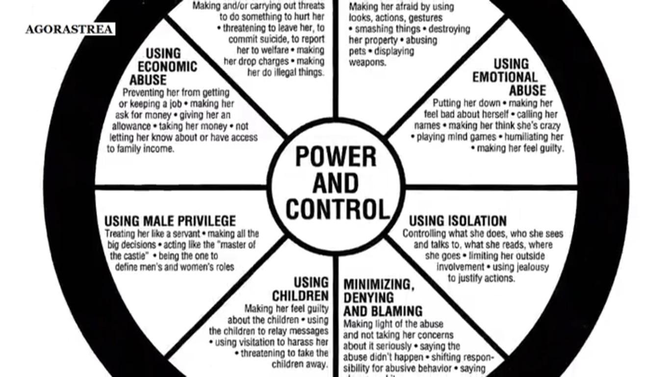 THE RED PILL (LA PILLOLA ROSSA) - Il valore della vita umana tra uomo e donna -audio Eng/SubITA- POWER AND CONTROL
